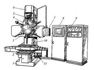 Вертикально-сверлильная машина с ЧПУ