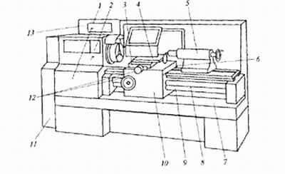 Токарно-винторезный станок схема