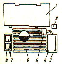 Схема организации рабочего места токаря