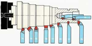 резцов для токарных станков по металлу
